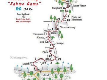 Experience (price per group): Klettersteig Triologie