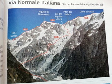Adventure (price per person): Mont Blanc along the Italian Via Normale